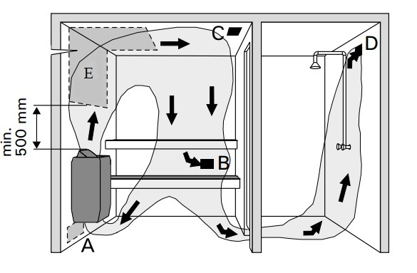 Вентиляция для хамама схемы